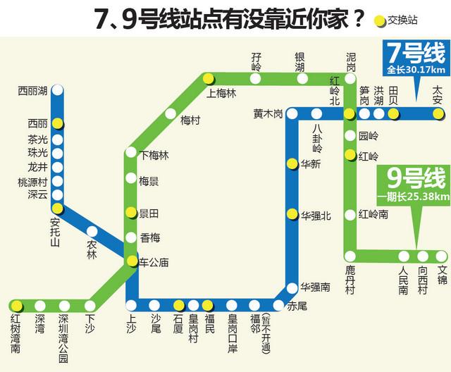 深圳地�_深圳地铁7号线停靠站点有哪些,深圳地铁7号线地铁路线