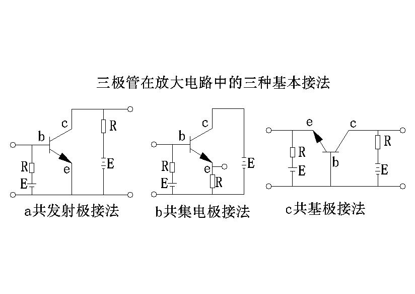 没有电流放大,有电流跟随作用,输入电阻小,输出电阻与集电极电阻有关.