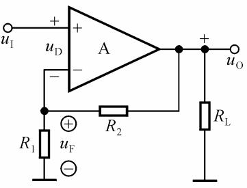 负反馈放大电路原理        图6 电压串联负反馈        图7 电流并联