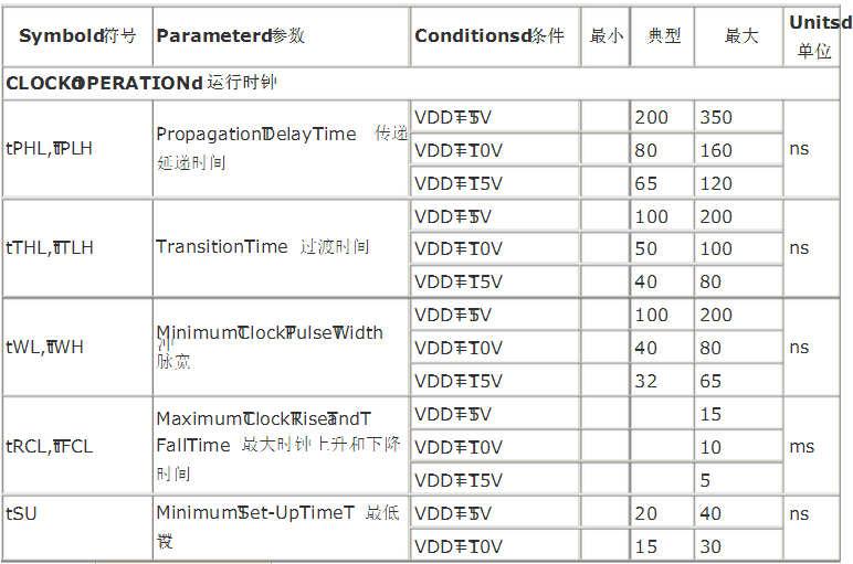 cd4013内部电路图