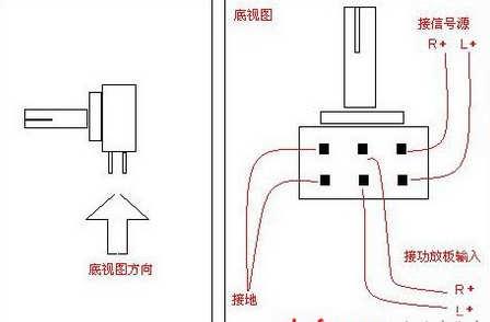 电位器的原理和电路接线图及电位器的作用