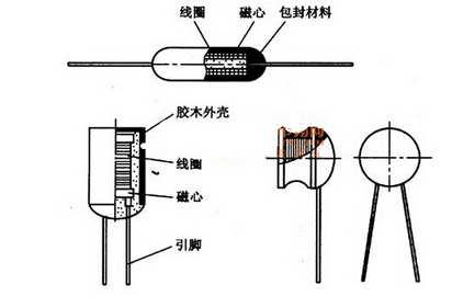 电感器工作原理及电路图