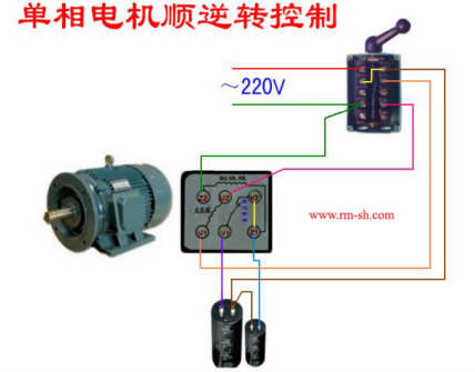 交流接触器实物接线图及常用各种组合电器接线图