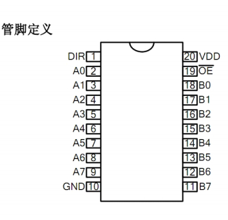逻辑芯片系列:hc 门电路数:8 接口类型:bus, ttl 收发器数:8 74hc245d