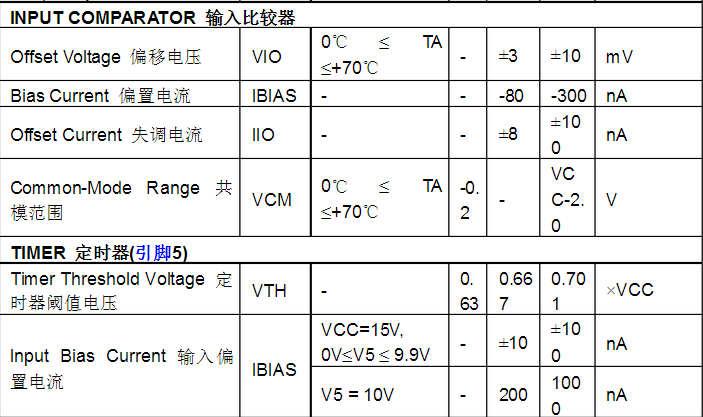 lm331中文资料--电路图-技术资料-华强电子网