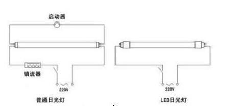 最全led接线方法,led日光灯接线图