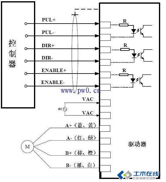 步进电机驱动器接线图
