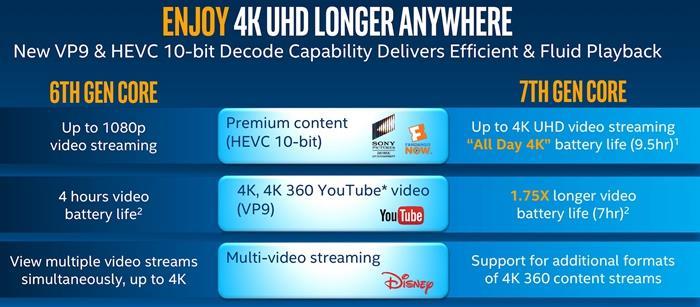 HD Graphics 630核显.jpg