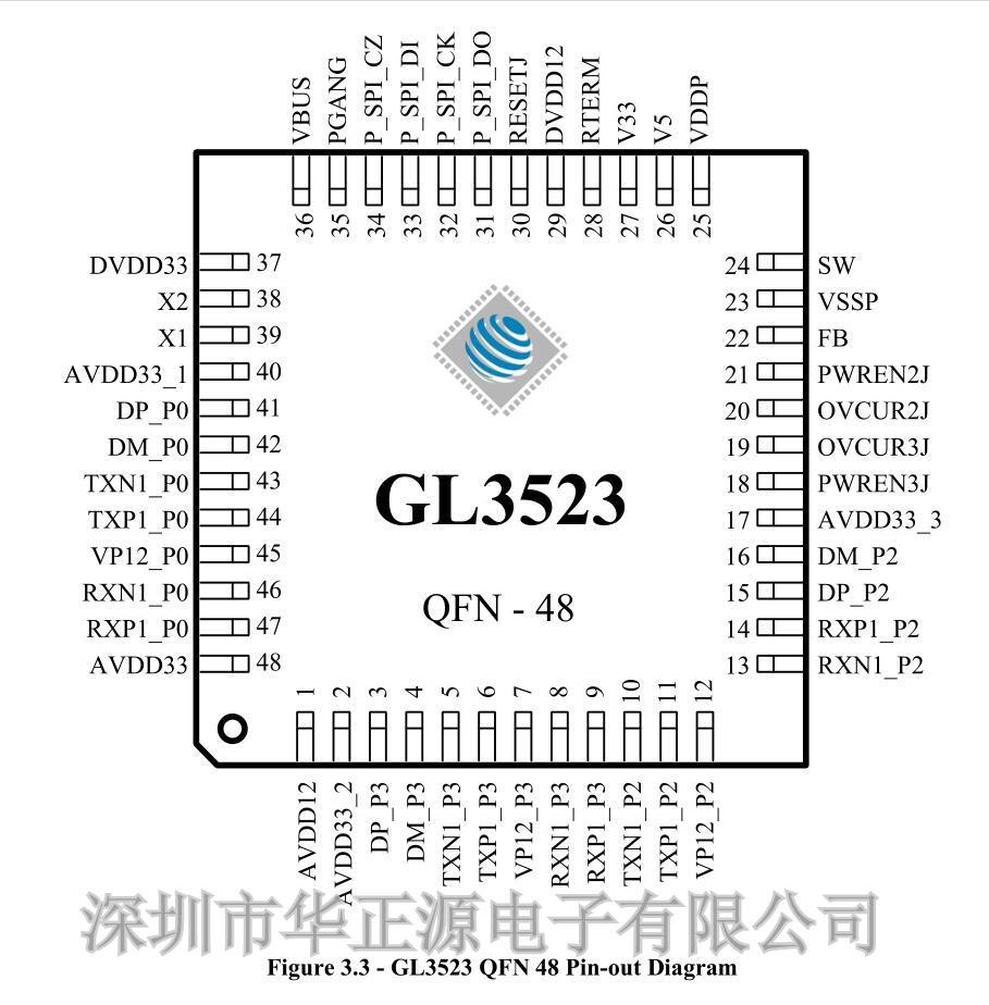 GL3523-ONY10 QFN48-008.jpg