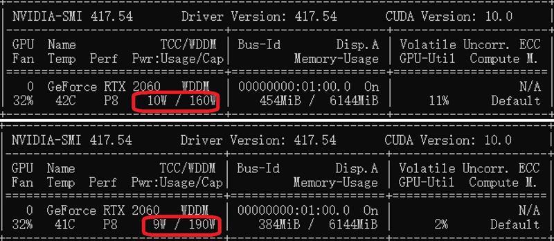 比预想的还要强!RTX 2060评测:GTX 1070 Ti都不是对手