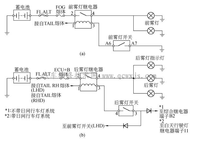汽车雾灯电路图原理-华强资讯-华强电子网