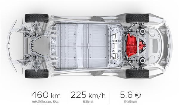 最便宜的特斯拉Model 3来了!现在预订还是等国产?