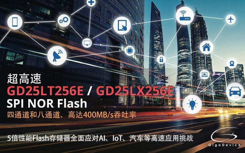 兆易创新推出全新一代高速4通道及兼容xSPI规格的8通道SPINORFlash产品系列.jpg