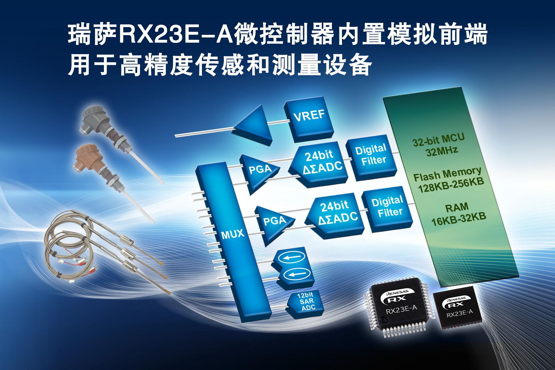 瑞萨RX23E-A微控制器内置模拟前端,用于高精度传感和测量设备.jpg