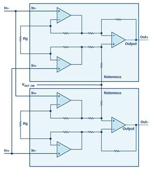 经典架构新玩法:用单端仪表放大器实现全差分输出