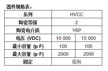 Vishay推出业界容量高达2 nF的径向引线高压单层瓷片电容器