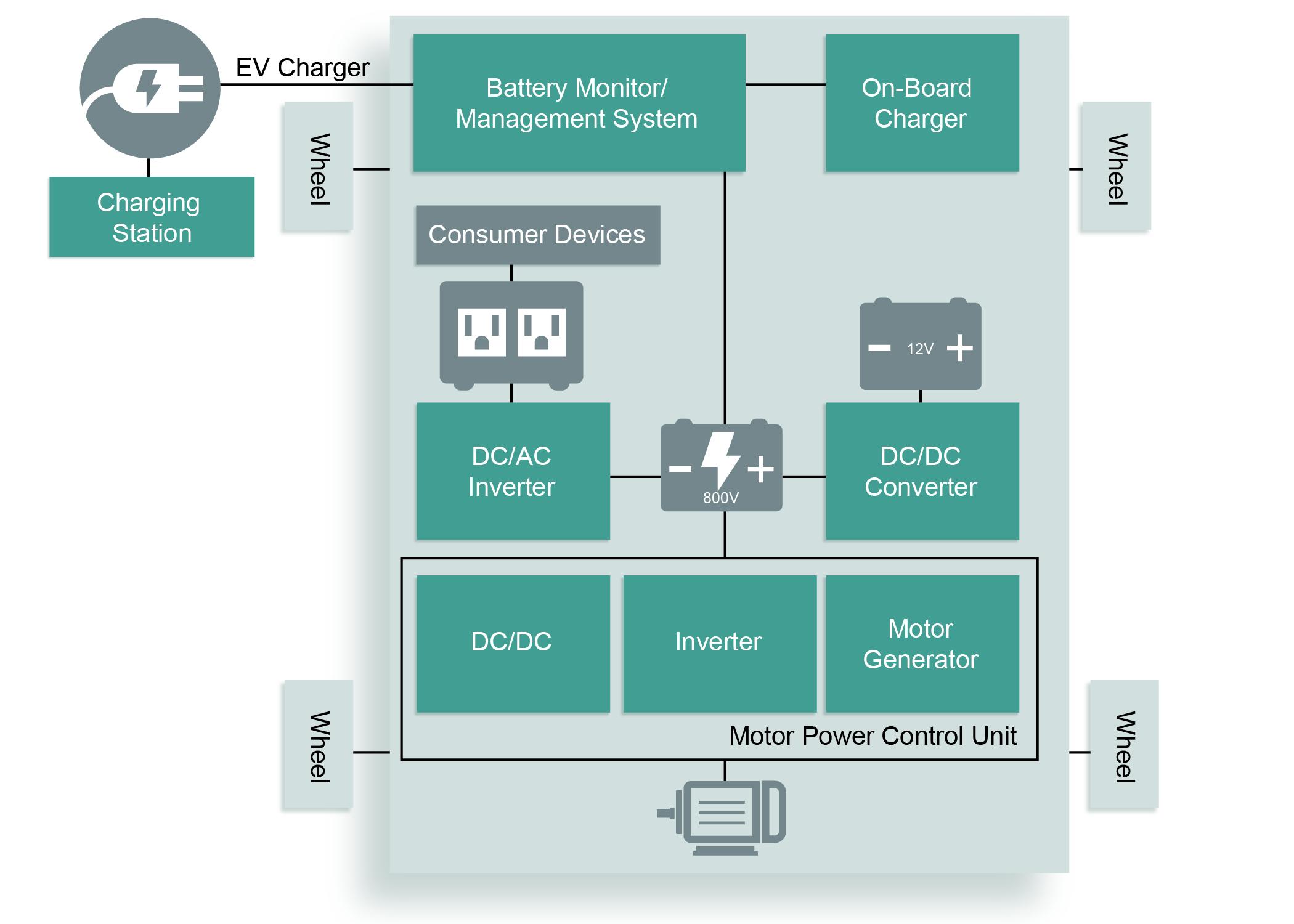 DPM-DIAG-SiC-5x7.jpg