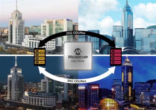 Microchip助力中国部署全球首个由光传送网(OTN)支持的 按需分配带宽服务