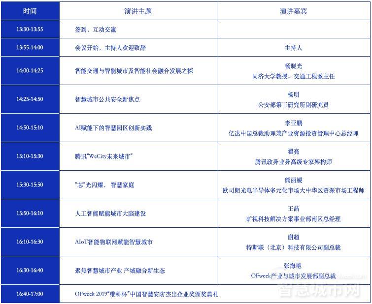 旷视、特斯联、亿达中国……看行业巨头如何部署智慧城市