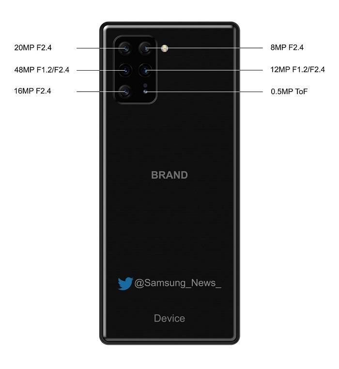 爆料称索尼为Xperia新机配备了八个镜头:采用前置双摄+后置六摄组合