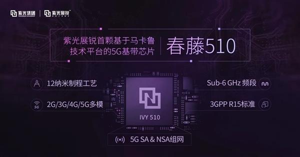 紫光展锐2020年推5G SoC处理器 7nm工艺