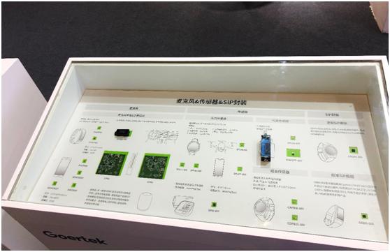 加速智能微系统升级,歌尔推传感器新品与SiP模组整套方案