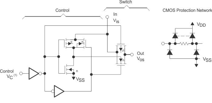 CD4066B功能图.jpg