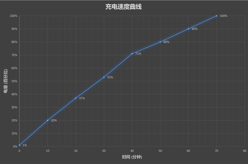 """雷军""""吹过的牛""""真实现了 小米CC9 Pro全面评测:DxO世界第一影像旗舰"""