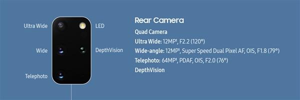 三星Galaxy S20系列发布:1.08亿像素100倍变焦、首发LPDDR5