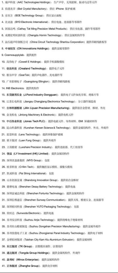 """iPhone 12量产推迟埋""""暗雷""""!台系供应链成陆厂""""最大威胁""""?1281.png"""