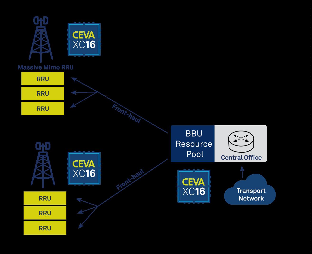 263c.CEVA-XC16-Brochure-diagrams_v5.png