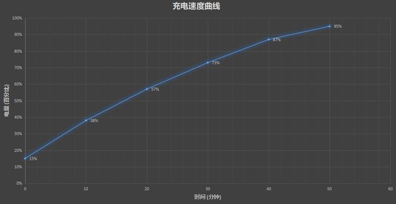 脚踩865旗舰价格底线 Redmi K30 Pro变焦版首发评测:这次下血本了