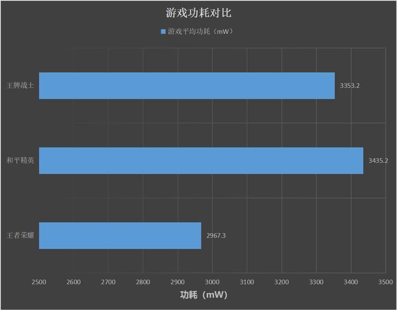 魅族17评测:性能出色的超小挖孔5G梦想旗舰