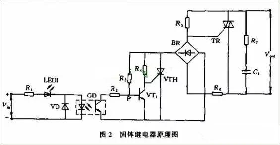 固态继电器的工作原理与原理图以及组成