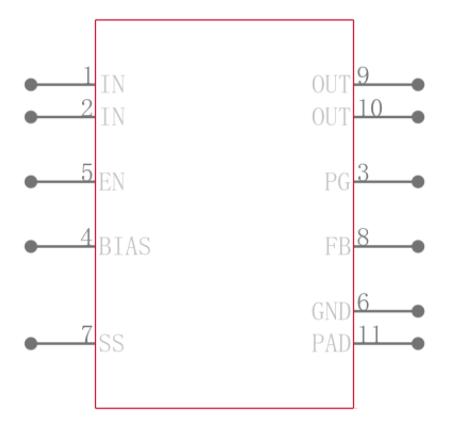 TPS74701DRCR引脚图