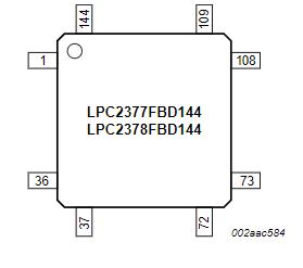 LPC2378FBD144引脚图