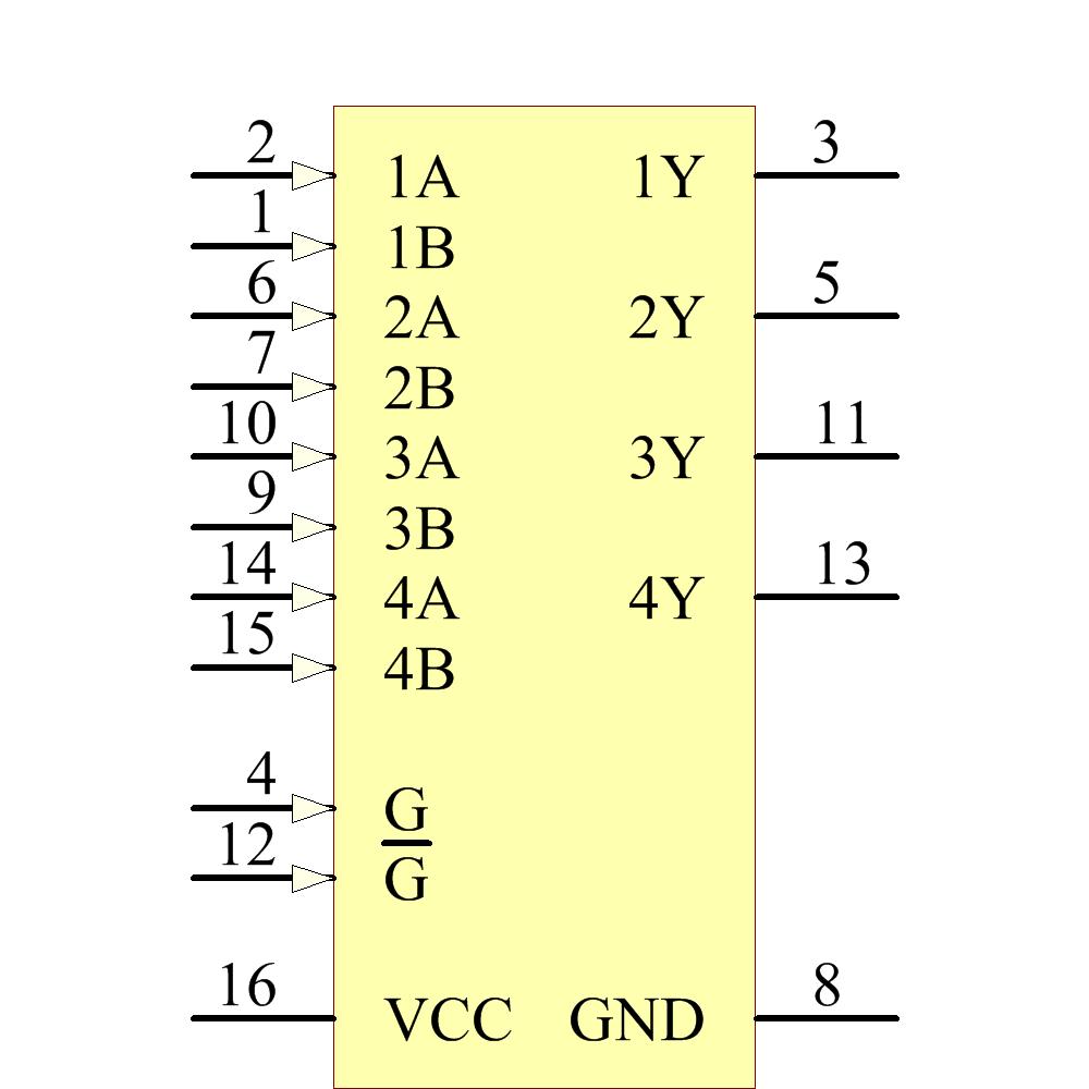 AM26LV32EIPWR引脚图