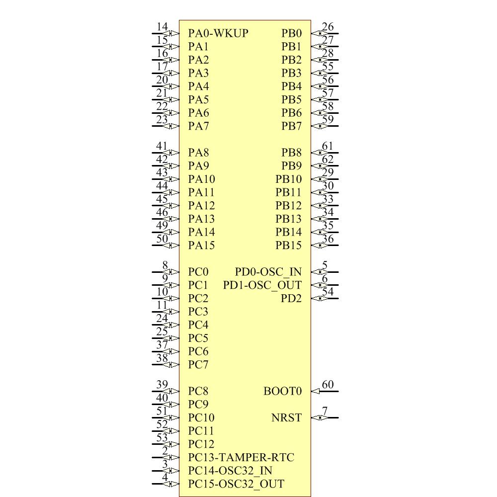 STM32F107RCT6引脚图