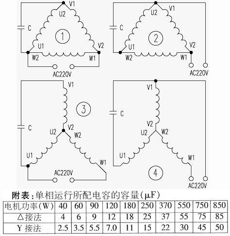 介紹幾種簡便易行的將380v電機改220v電機的方法