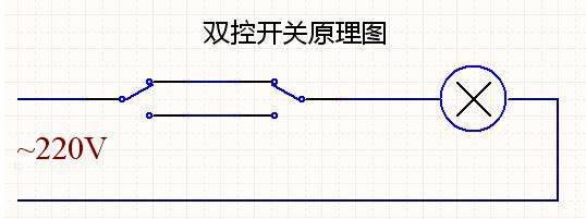 �p控�_�P原理�D