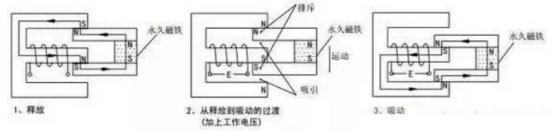 电磁继电器的工作原理